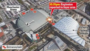 Suicide bomber at Manchester Arena